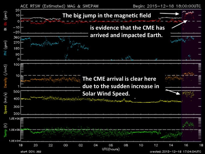 ACE CME Data
