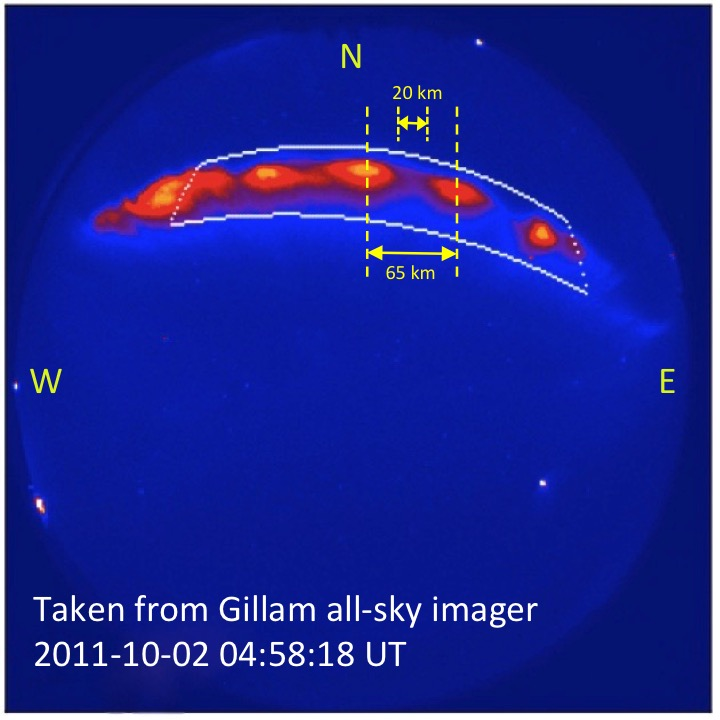 Figure 2: Scientific ground-based observations of larger auroral beads during a substorm from Gillam, Canada using a THEMIS mission's All-Sky Imager with a fish-eye lens and artificial colorscale. The separation between beads is roughly 65 km. The comparative 20 km scale size of the beads photographed by Alan Duffy are indicated.