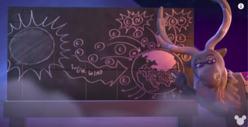 Sven the Reindeer from Frozen stands in front of a chalkboard with a diagram of particles flowing from the Sun to the Earth, but which leaves out the magnetosphere.