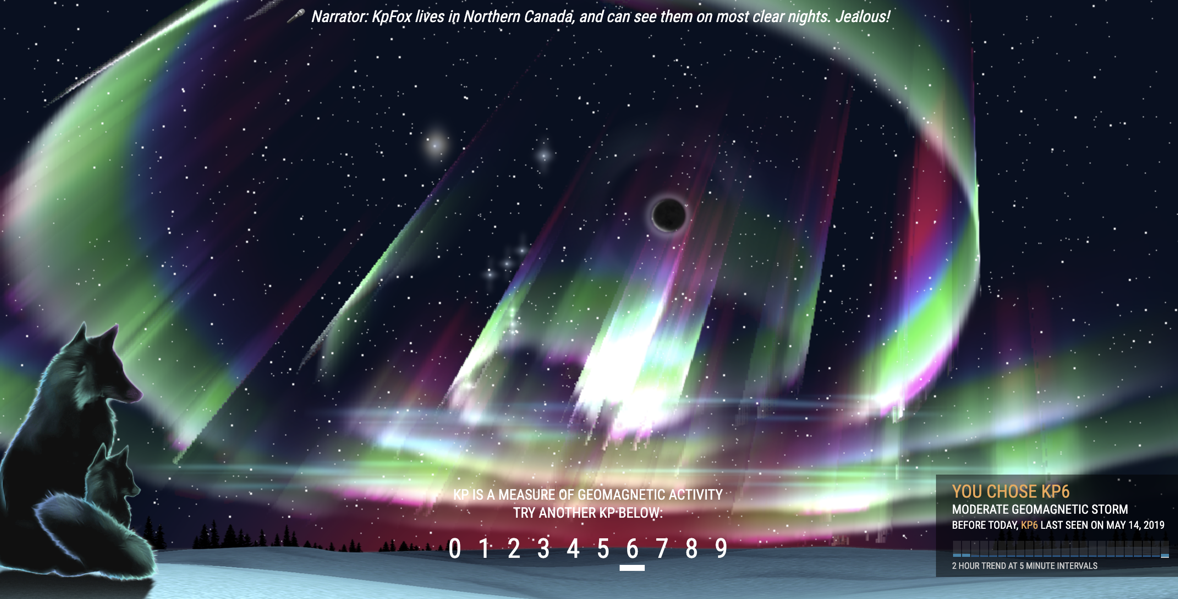"A fox and kit look up to a swirling animated aurora set to Kp6. Text at the top reads: ""Kp Fox lives in Northern Canada, and can see them most nights. Jealous!"""