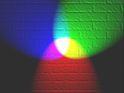 """""""Red, green, and blue lights combining and reflecting off a white wall: adding red to green yields yellow; adding all three primary colors together yields white."""" (Wikimedia Commons)"""