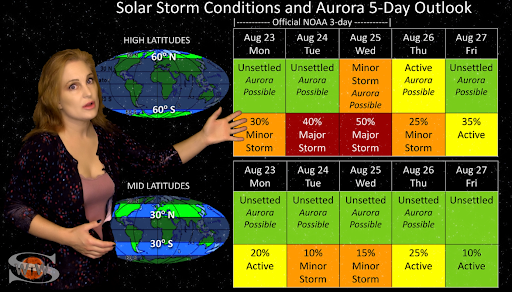 A woman gives a space weather forecast